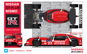 nissan gtr nismo specs nissan gt r lm nismo technical specs revealed 56 pics u0026 videos