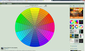 limit your paint palette with digital gamut mapping 5 steps