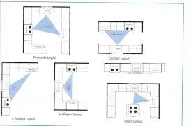 small l shaped kitchen layout ideas small l shaped kitchen layout ideas floor plan layouts â gallery