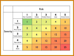 risk matrix template letter format template