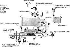 2000 gm 3400 engine diagram 2000 wiring diagrams instruction