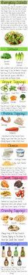 best 25 bar chart maker ideas on pinterest different types of