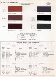1965 mopar paint codes