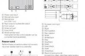 peugeot 206 radio wiring diagram colours wiring diagram