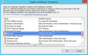 rdp tls certificate deployment using gpo