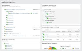server u0026 application performance monitoring solarwinds