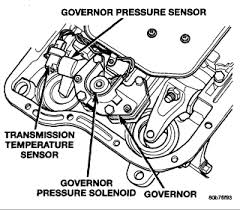 jeep grand laredo transmission 2004 jeep grand laredo won t shift into second gear until