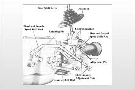 hyundai accent clutch problems when fact meets friction the basics of clutch operation