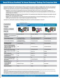 annual all access beachbody on demand shakeology challenge pack