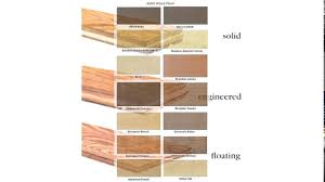flooring awesome hardwood flooring types of wood best species