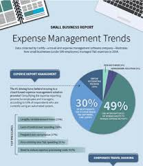 Cloud Based Expense Reporting by T E Management Infographics Certify