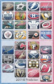 Nhl Standings Hockey U2013 And So He Spoke U2026