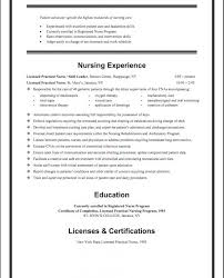 Patient Advocate Resume Sample Download Lpn Resume Sample Haadyaooverbayresort Com