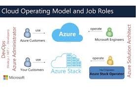 Resume Of A Teacher Sample by Azure Stack Will Need Special Sysadmins Says Microsoft U2022 The Register