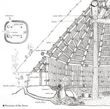 House Diagrams by Japanese U0027jomon Age U0027 Pit House Links To A Google Search For Other