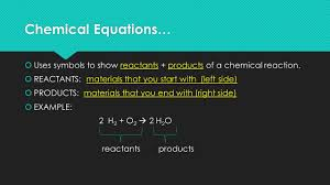 Chemical Equations And Reactions Worksheet Substances On The Left Side Of A Chemical Equation Jennarocca