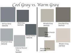 Cool Gray Paint Colors Colour Review Sherwin Williams Big Chill Is A Big Deal Online