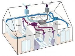 vmc chambre ventilation vmc epc33