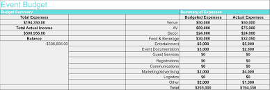 contoh format budget excel how to create your event budget endless events
