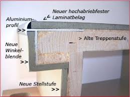treppe selbst renovieren treppenrenovierung uni system