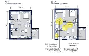Life In A Windowless Box The Vertical Slums Of Melbourne - Apartment design standards