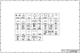 pneumatic system schematic tm 9 2320 365 20 2 1359