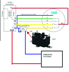 wiring diagrams nest thermostat installation uk and diagram