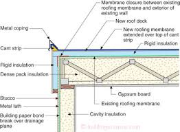 can unvented roof assemblies be insulated with fiberglass don t be dense cellulose dense pack insulation bsc
