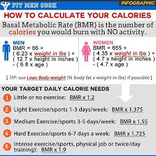 science diet light calories graphic sheet detailing how to count calories this is the basal