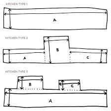 kitchen how to measure your kitchen backsplash for tile