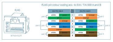 cat6 b wiring efcaviation com