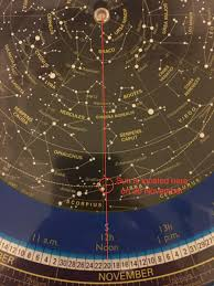 how to use a planisphere a complete visual guide