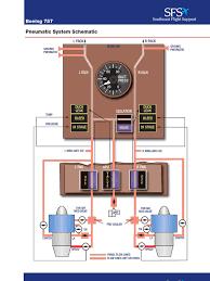 757 schematics layout 1