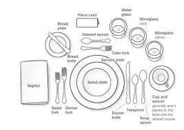 place settings adorable formal setting of a table with table etiquette the place
