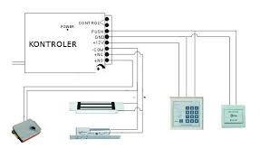 s2 access control blade wiring diagram efcaviation com