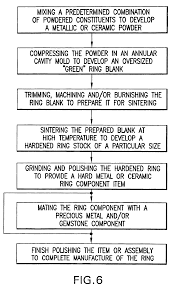 patent us7761996 methods of making tungsten carbide based