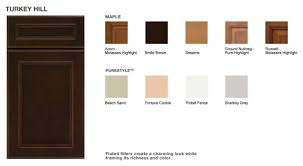 Kitchen Cabinet Doors Home Depot Kitchens Design - Home depot kitchen cabinet doors