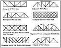 Puentes metálicos (página 2) - Monografias.
