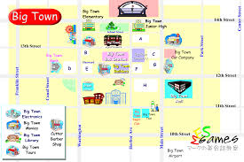 Map Directions Big Town Character Cards To Print For Language Classes English