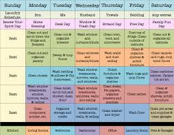 Home Cleaning Tips How To Make An Efficient Weekly House Cleaning Schedule Template