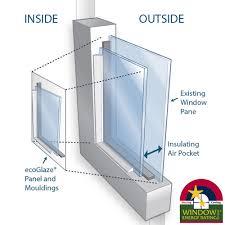 ecoglaze retrofit double glazing system