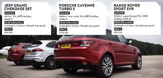 porsche cayenne turbo vs turbo s jeep srt vs porsche cayenne turbo s vs range rover