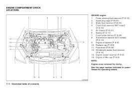 nissan b14 engine diagram nissan l engine wiring diagram odicis