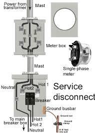200 amp service wiring diagram gooddy org
