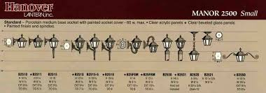 colonial house outdoor lighting exterior lighting for your postwar ranch colonial or cape house
