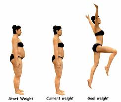 are you over weight and wondering how to lose weight naturally