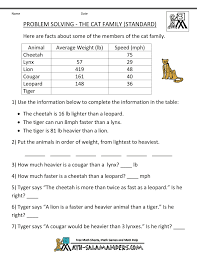 free worksheets from math salamanders third grade math