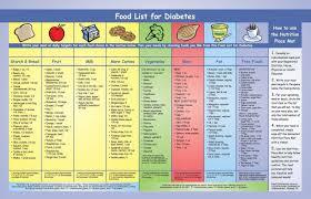 diabetic food chart pdf