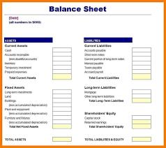 balance sheet template for small business radiocaffefm com
