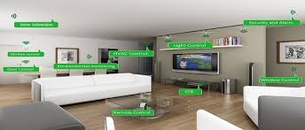 does smart housing require more wiring than a normal house quora